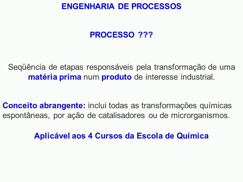 ENGENHARIA DE PROCESSOS Seqüência de etapas responsáveis pela transformação de uma matéria prima num produto de interesse industrial. Conceito abrange