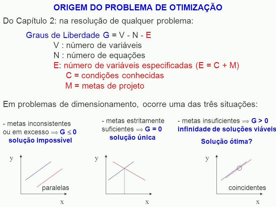 ORIGEM DO PROBLEMA DE OTIMIZAÇÃO Do Capítulo 2: na resolução de qualquer problema: Graus de Liberdade G = V - N - E V : número de variáveis N : número