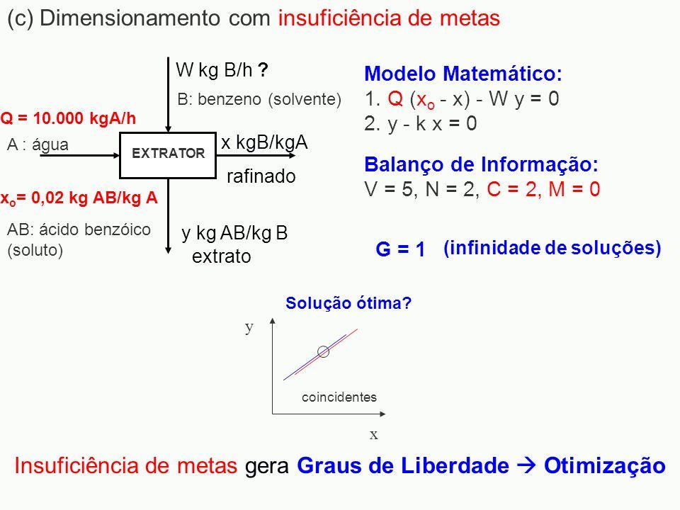 W kg B/h ? Q = 10.000 kgA/h rafinado y kg AB/kg B x o = 0,02 kg AB/kg A extrato x kgB/kgA EXTRATOR B: benzeno (solvente) A : água AB: ácido benzóico (