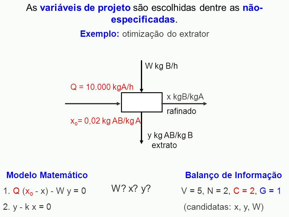As variáveis de projeto são escolhidas dentre as não- especificadas. Modelo Matemático 1. Q (x o - x) - W y = 0 2. y - k x = 0 Balanço de Informação V