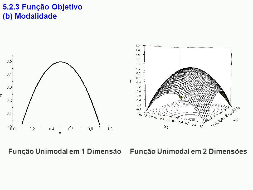 5.2.3 Função Objetivo (b) Modalidade Função Unimodal em 1 Dimensão Função Unimodal em 2 Dimensões