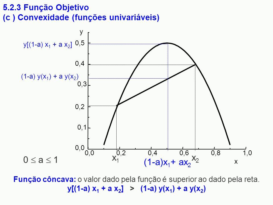 Função côncava: o valor dado pela função é superior ao dado pela reta. y[(1-a) x 1 + a x 2 ] > (1-a) y(x 1 ) + a y(x 2 ) 5.2.3 Função Objetivo (c ) Co