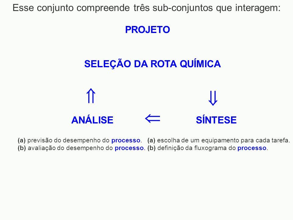 ANÁLISESÍNTESE SELEÇÃO DA ROTA QUÍMICA PROJETO (a) escolha de um equipamento para cada tarefa. (b) definição da fluxograma do processo. (a) previsão d