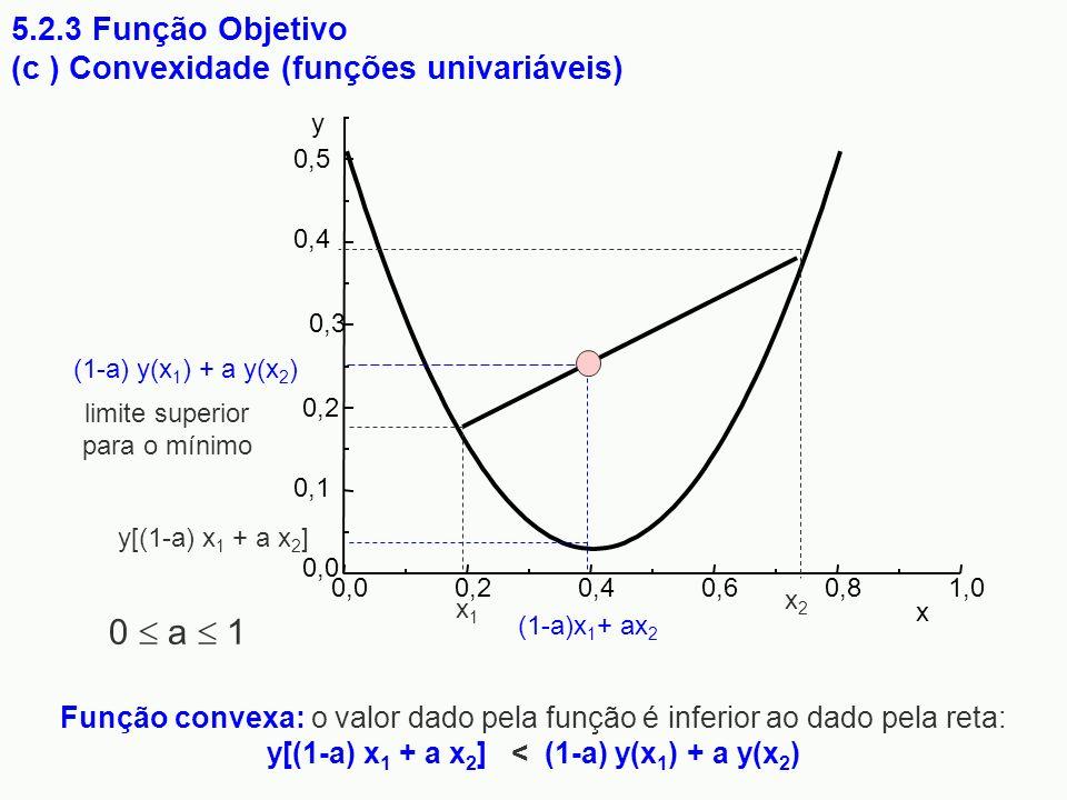 Função convexa: o valor dado pela função é inferior ao dado pela reta: y[(1-a) x 1 + a x 2 ] < (1-a) y(x 1 ) + a y(x 2 ) 5.2.3 Função Objetivo (c ) Co