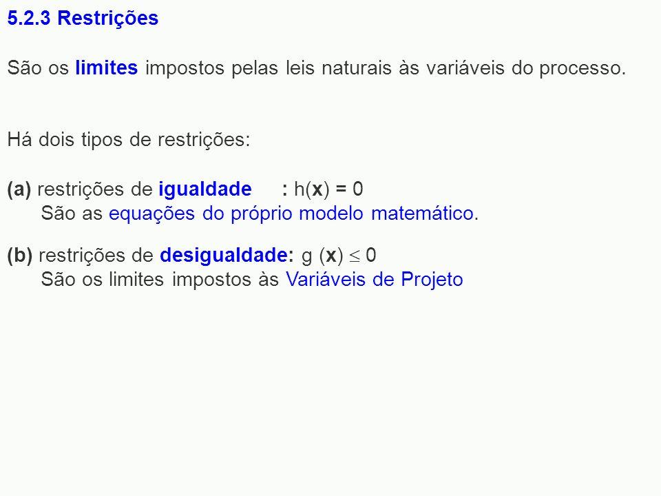 5.2.3 Restrições São os limites impostos pelas leis naturais às variáveis do processo. (b) restrições de desigualdade: g (x) 0 São os limites impostos