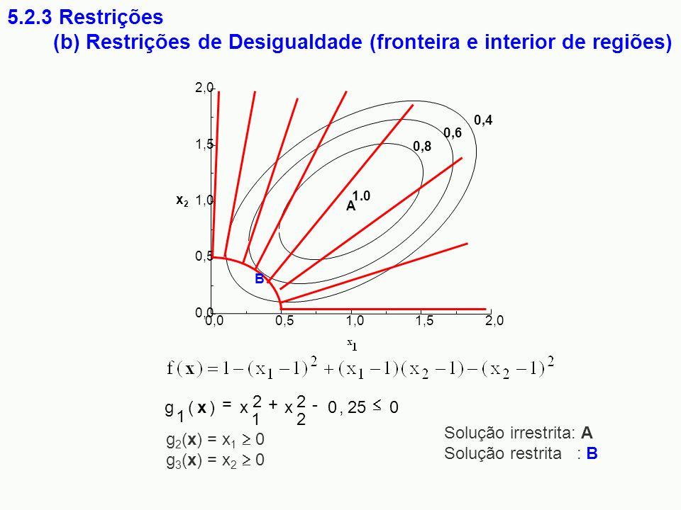 gxx 1 1 2 2 2 0250(),x =+- 5.2.3 Restrições (b) Restrições de Desigualdade (fronteira e interior de regiões) g 2 (x) = x 1 0 g 3 (x) = x 2 0 Solução i