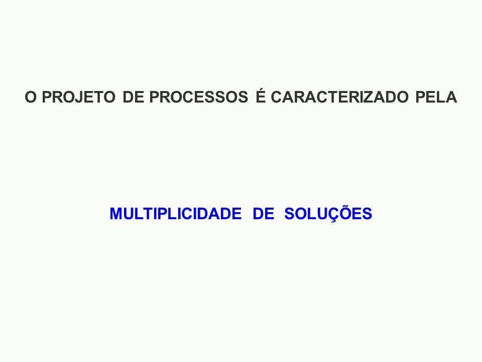 O PROJETO DE PROCESSOS É CARACTERIZADO PELA MULTIPLICIDADE DE SOLUÇÕES