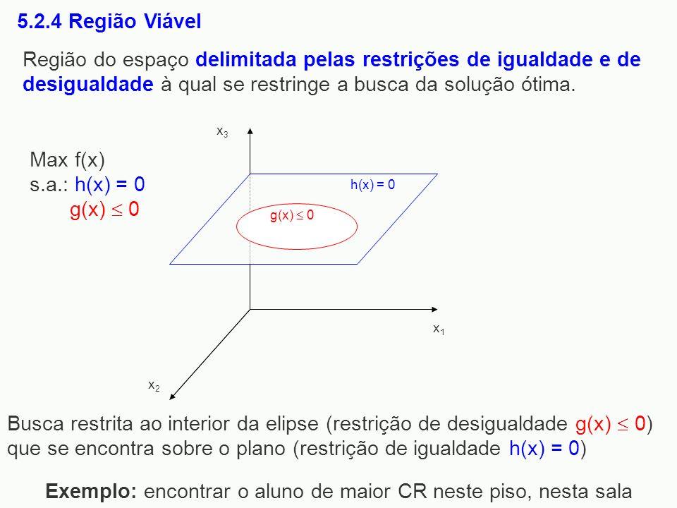 5.2.4 Região Viável h(x) = 0 g(x) 0 x1x1 x2x2 x3x3 Busca restrita ao interior da elipse (restrição de desigualdade g(x) 0) que se encontra sobre o pla