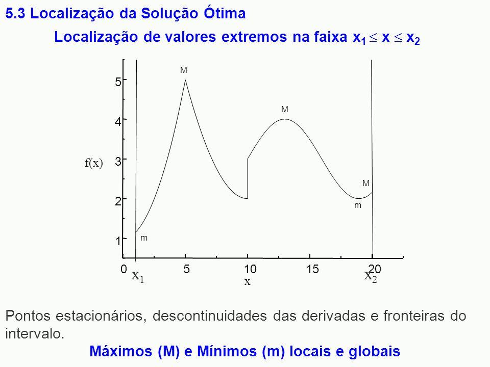 Pontos estacionários, descontinuidades das derivadas e fronteiras do intervalo. Máximos (M) e Mínimos (m) locais e globais Localização de valores extr