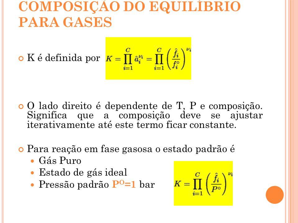 COMPOSIÇÃO DO EQUILÍBRIO PARA GASES K é definida por O lado direito é dependente de T, P e composição. Significa que a composição deve se ajustar iter