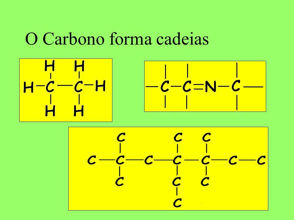 O Carbono forma ligações múltiplas Ligação SIMPLES Ligação DUPLA Ligação TRIPLA (Sigma) (Uma sigma outra pi) (Par sigma e outra pi)