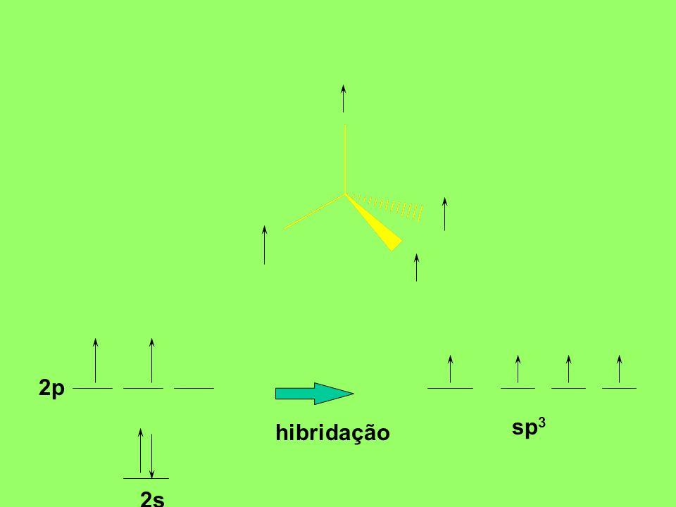 Hibridização sp3 É a mistura de 3 orbitais p puros com um orbital s puro, formando 4 novos orbitais híbridos denominados sp3.