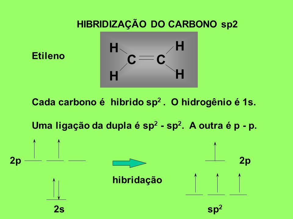 H 2 C=CH 2 Molécula de eteno (etileno).
