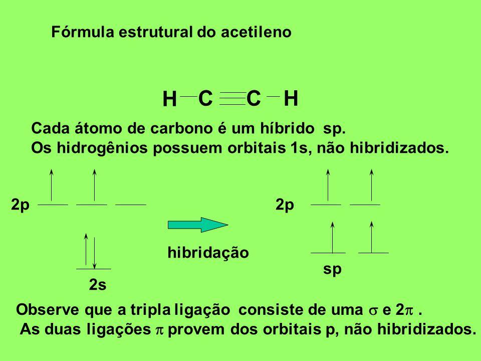 Exemplo de hibridação sp C2H2 Etino (acetileno) Em torno dos átomos de C existem dois orbitais híbridos sp e dois orbitais p puros.