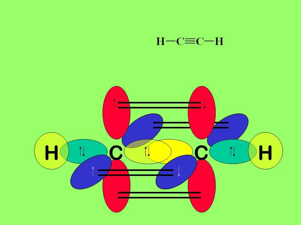 Fórmula estrutural do acetileno C H H Cada átomo de carbono é um híbrido sp.