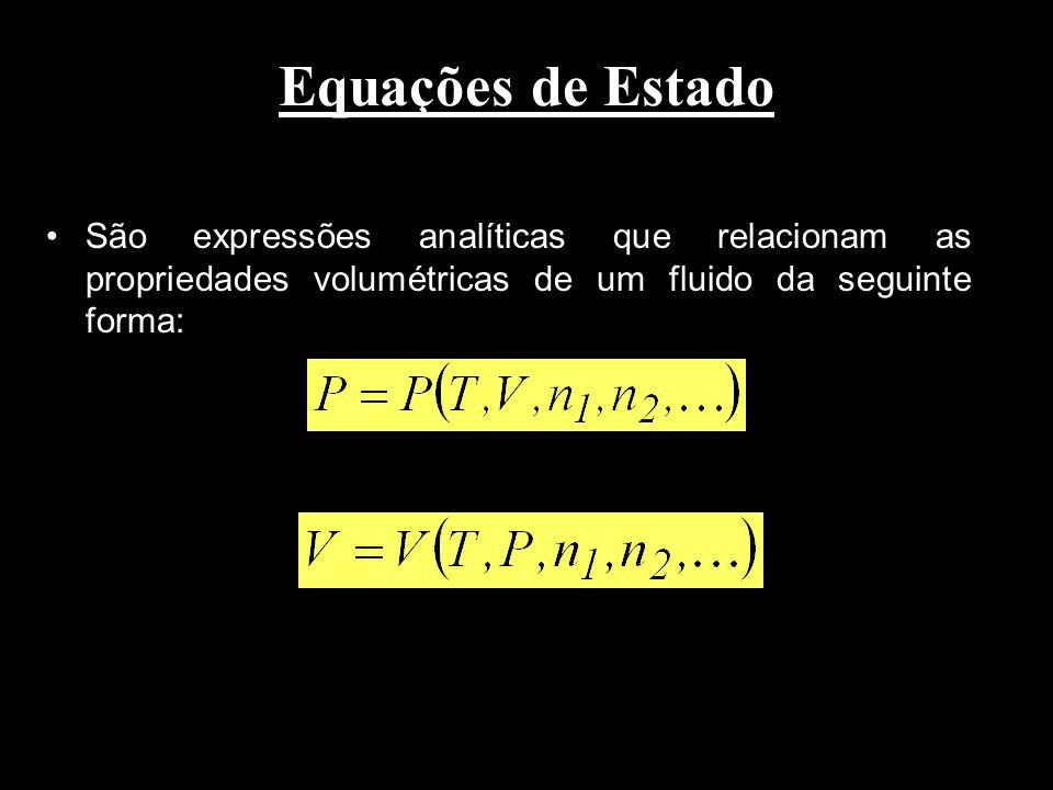 Equação do gás ideal Equação do virial Equações cúbicas Equações não-cúbicas Equações de Estado