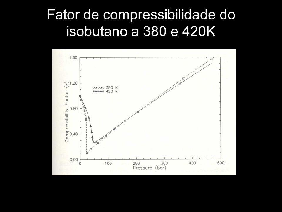 Teoria de van Laar Etapa 3 A mistura de gases ideais é comprimida isotermicamente e condensada até a sua pressão original (P).