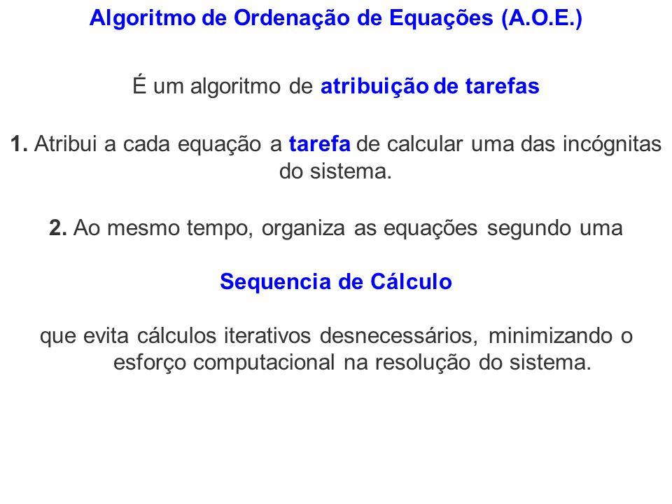 É um algoritmo de atribuição de tarefas Algoritmo de Ordenação de Equações (A.O.E.) 1. Atribui a cada equação a tarefa de calcular uma das incógnitas