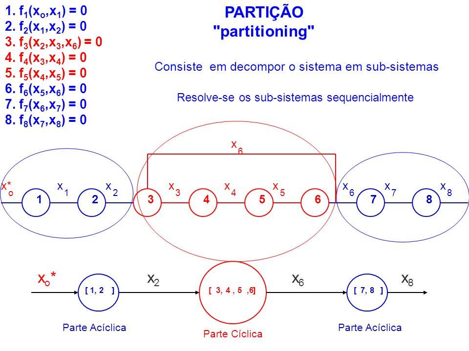 x x* 12345678 x 1 x 2 x 3 x 4 x 5 x 6 x 7 x 8 6 o Consiste em decompor o sistema em sub-sistemas PARTIÇÃO