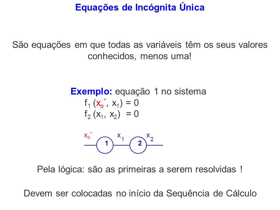 Equações de Incógnita Única xo*xo* 12 x 1 x 2 Exemplo: equação 1 no sistema f 1 (x o *, x 1 ) = 0 f 2 (x 1, x 2 ) = 0 São equações em que todas as var