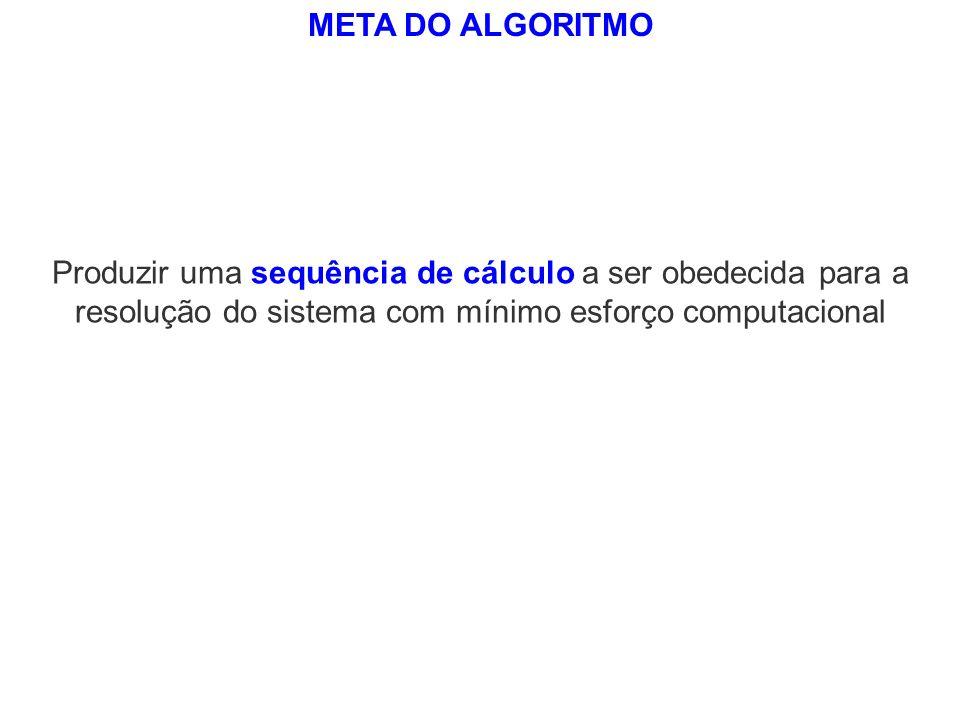 META DO ALGORITMO Produzir uma sequência de cálculo a ser obedecida para a resolução do sistema com mínimo esforço computacional