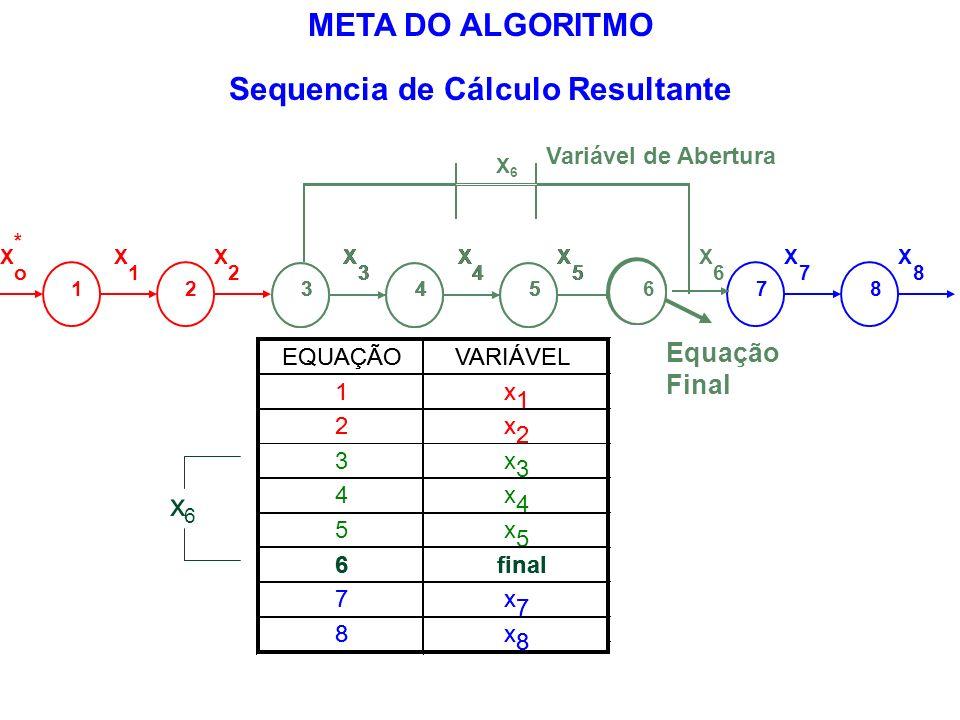 12 X o * X 1 X 2 78 X 6 X 7 X 8 345 X 3 X 4 X 5 3456 X 3 X 4 X 5 Equação Final 345 X 3 X 4 X 5 3456 X 3 X 4 X 5 EQUAÇÃOVARIÁVEL 1x 1 2x 2 7x 7 6 final