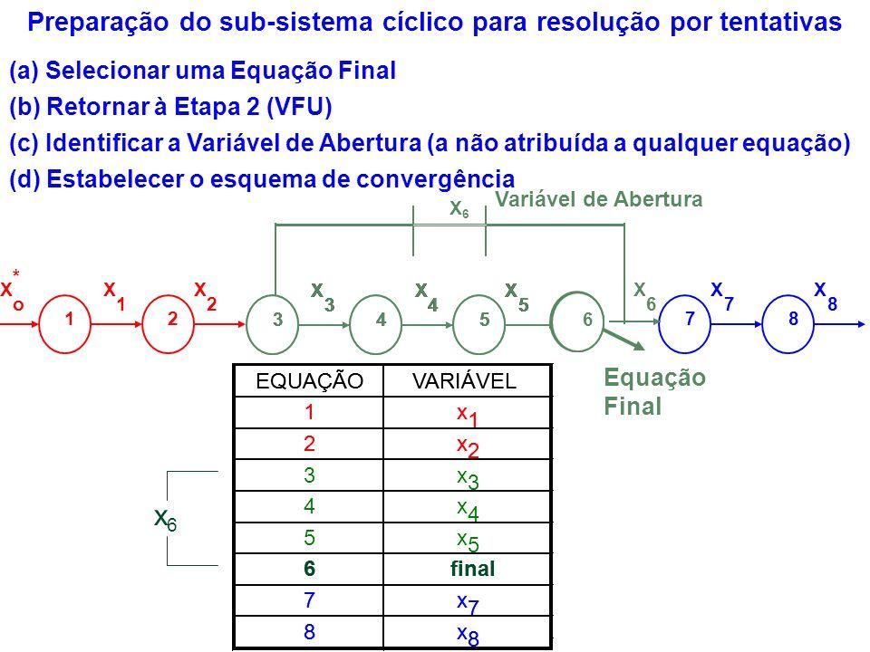 Preparação do sub-sistema cíclico para resolução por tentativas (d) Estabelecer o esquema de convergência 12 X o * X 1 X 2 78 X 6 X 7 X 8 (a) Selecion