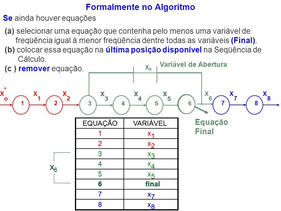 Formalmente no Algoritmo 12 X o * X 1 X 2 78 X 6 X 7 X 8 345 X 3 X 4 X 5 3456 X 3 X 4 X 5 Equação Final 345 X 3 X 4 X 5 3456 X 3 X 4 X 5 X6X6 Variável