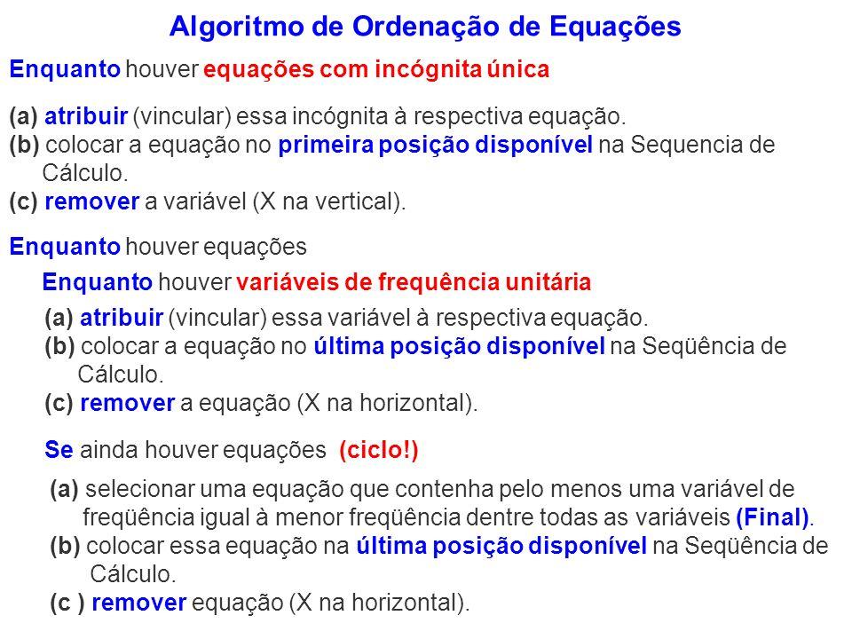 Algoritmo de Ordenação de Equações Enquanto houver equações Enquanto houver equações com incógnita única (a) atribuir (vincular) essa incógnita à resp