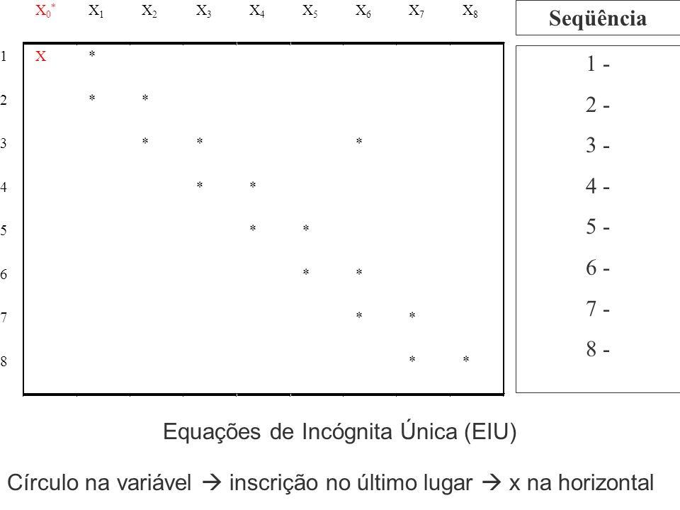 1 - 2 - 3 - 4 - 5 - 6 - 7 - 8 - Seqüência Equações de Incógnita Única (EIU) Círculo na variável inscrição no último lugar x na horizontal