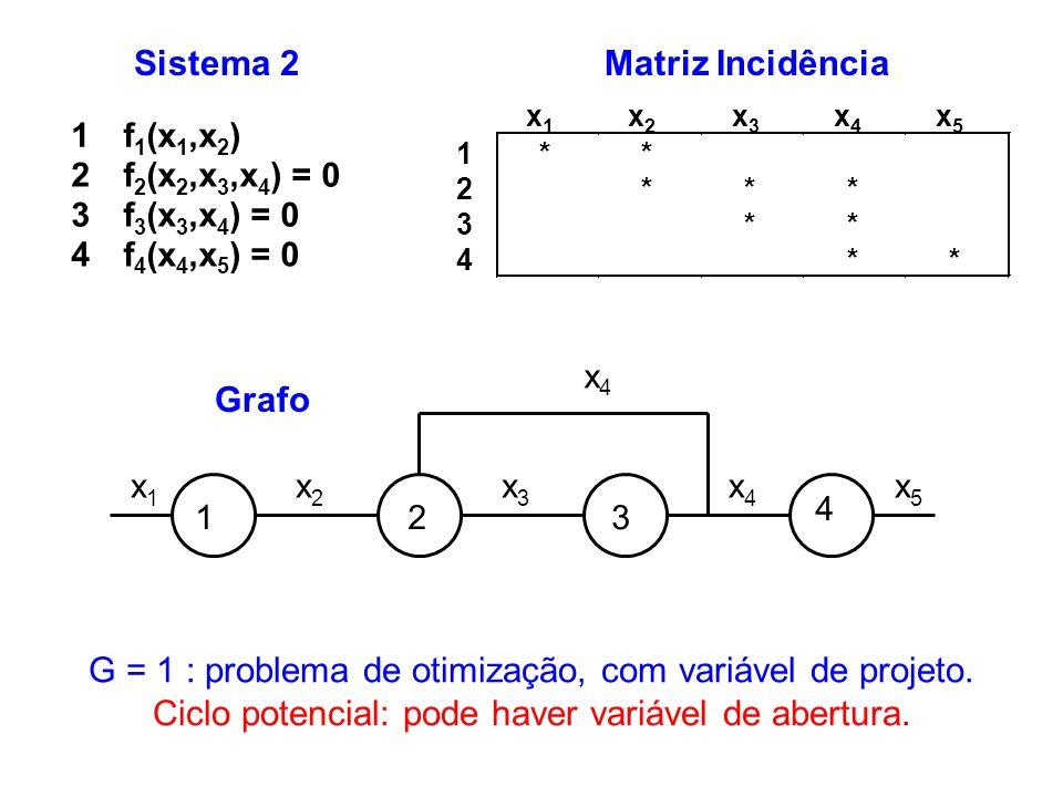 Sistema 2 1f 1 (x 1,x 2 ) 2f 2 (x 2,x 3,x 4 ) = 0 3f 3 (x 3,x 4 ) = 0 4f 4 (x 4,x 5 ) = 0 G = 1 : problema de otimização, com variável de projeto. Cic