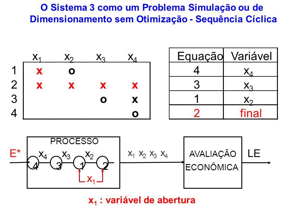 O Sistema 3 como um Problema Simulação ou de Dimensionamento sem Otimização - Sequência Cíclica x 1 : variável de abertura PROCESSO LEE* 4321 x4x4 x3x