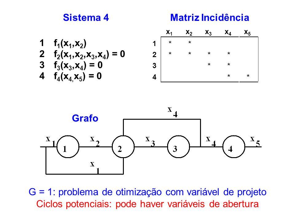 Sistema 4 1f 1 (x 1,x 2 ) 2f 2 (x 1,x 2,x 3,x 4 ) = 0 3f 3 (x 3,x 4 ) = 0 4f 4 (x 4, x 5 ) = 0 G = 1: problema de otimização com variável de projeto C