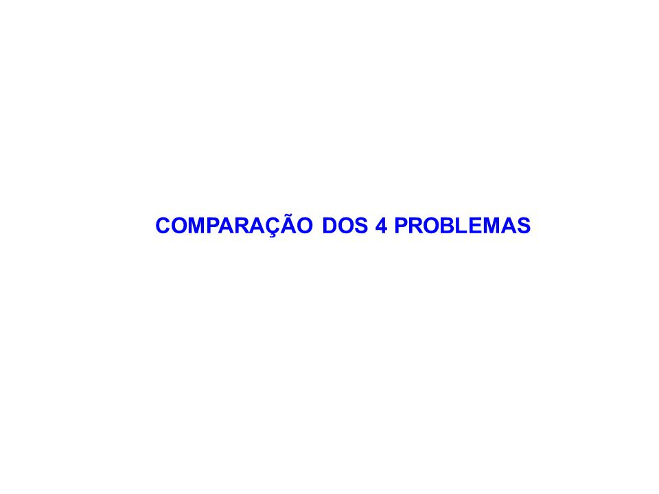 COMPARAÇÃO DOS 4 PROBLEMAS