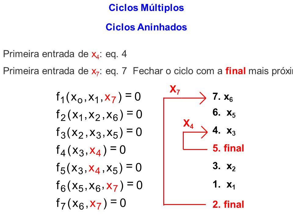 Ciclos Aninhados 0 0 0 0 fxxx fxxx fxxx fxx fxxx fxxx fxx 1o17 2126 3235 434 5345 6567 767 0 0 0 (,,) (,,) (,,) (,) (,,) (,, ) (,) = = = = = = = X4X4