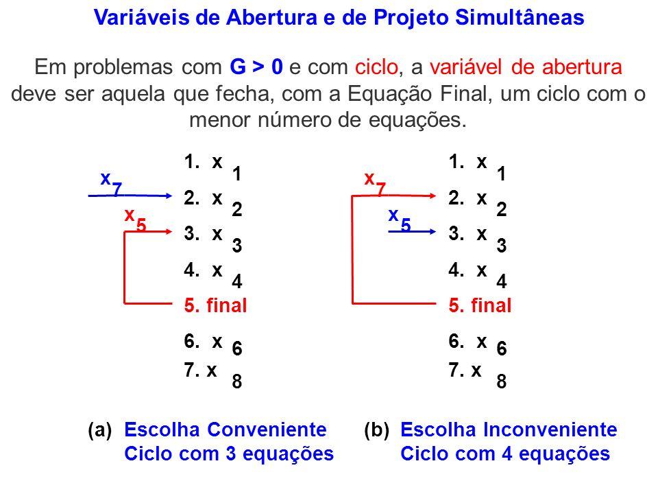 Variáveis de Abertura e de Projeto Simultâneas (a) 1. x 1 2. x 2 4. x 4 6. x 6 3. x 3 x 7 x 5 5. final 7. x 8 Escolha Conveniente Ciclo com 3 equações