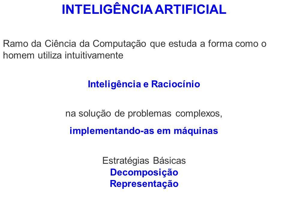 INTELIGÊNCIA ARTIFICIAL Ramo da Ciência da Computação que estuda a forma como o homem utiliza intuitivamente Inteligência e Raciocínio na solução de p
