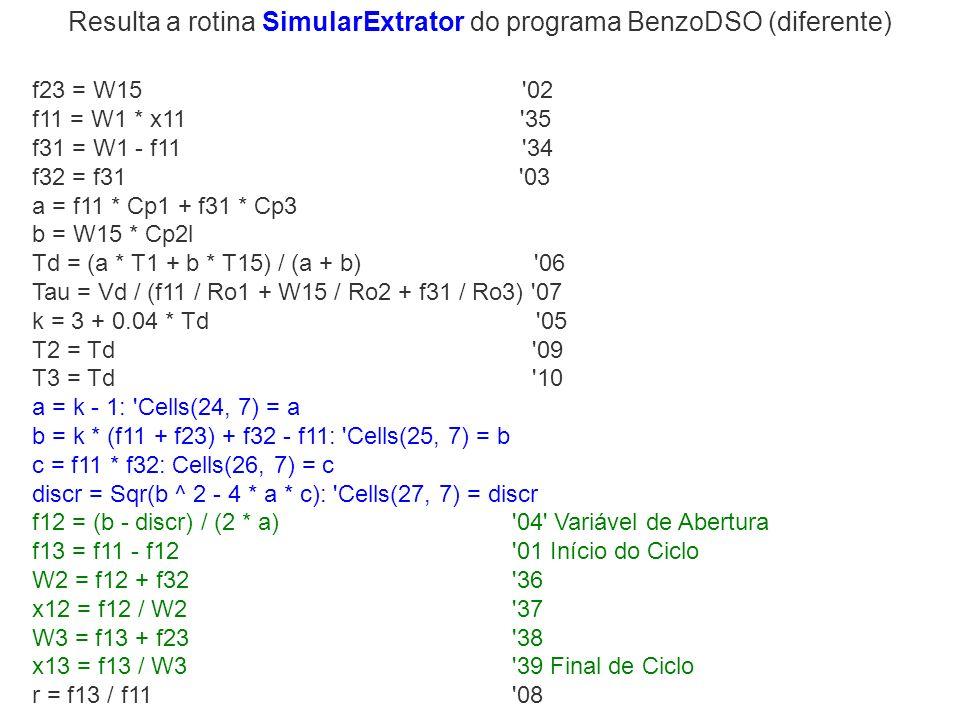 Resulta a rotina SimularExtrator do programa BenzoDSO (diferente) f23 = W15 '02 f11 = W1 * x11 '35 f31 = W1 - f11 '34 f32 = f31 '03 a = f11 * Cp1 + f3