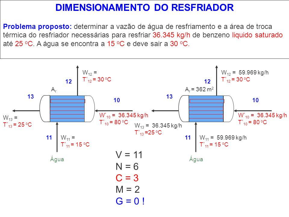 DIMENSIONAMENTO DO RESFRIADOR Problema proposto: determinar a vazão de água de resfriamento e a área de troca térmica do resfriador necessárias para r