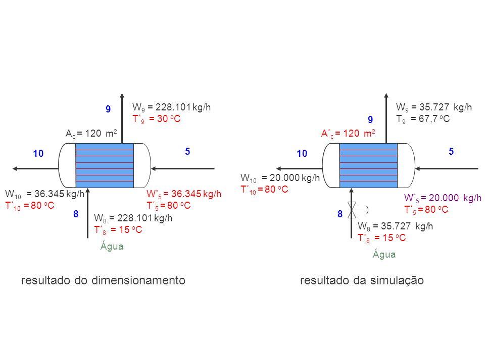 W 10 = 36.345 kg/h T * 10 = 80 o C W 9 = 228.101 kg/h T * 9 = 30 o C 5 8 9 10 Água W 8 = 228.101 kg/h T * 8 = 15 o C A c = 120 m 2 W * 5 = 36.345 kg/h
