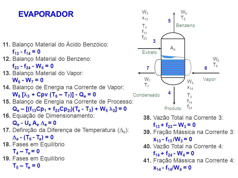 11. Balanço Material do Ácido Benzóico: f 13 - f 14 = 0 12. Balanço Material do Benzeno: f 23 - f 24 - W 5 = 0 13. Balanço Material do Vapor: W 6 - W