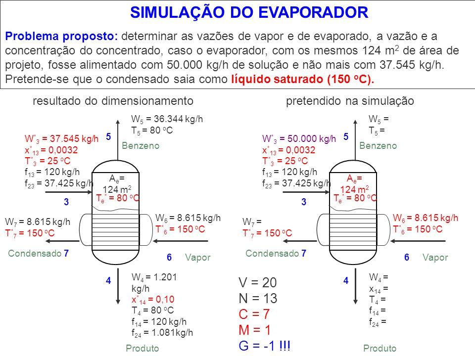 SIMULAÇÃO DO EVAPORADOR Problema proposto: determinar as vazões de vapor e de evaporado, a vazão e a concentração do concentrado, caso o evaporador, c