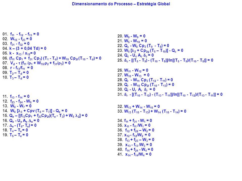 Dimensionamento do Processo – Estratégia Global 01. f 11 - f 12 - f 13 = 0 02. W 15 - f 23 = 0 03. f 31 - f 32 = 0 04. k – (3 + 0,04 Td) = 0 05. k - x
