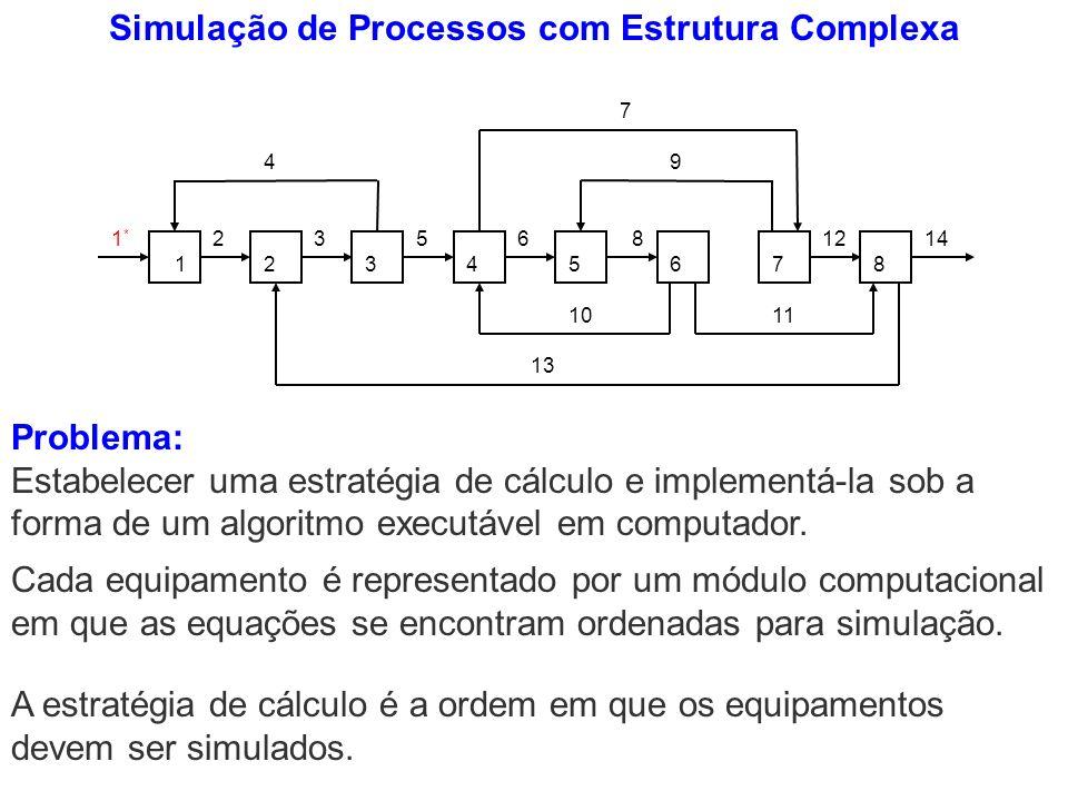Simulação de Processos com Estrutura Complexa 12345678 1*1* 23 4 56 7 8 9 1011 12 13 14 Problema: Estabelecer uma estratégia de cálculo e implementá-l