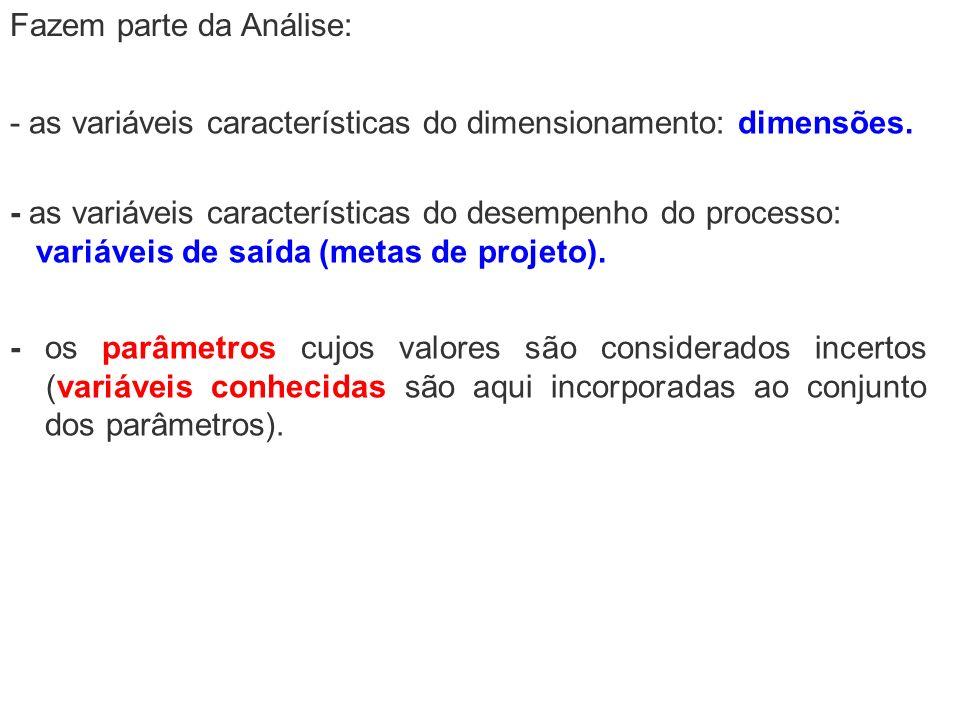 Fazem parte da Análise: - as variáveis características do dimensionamento: dimensões. - as variáveis características do desempenho do processo: variáv