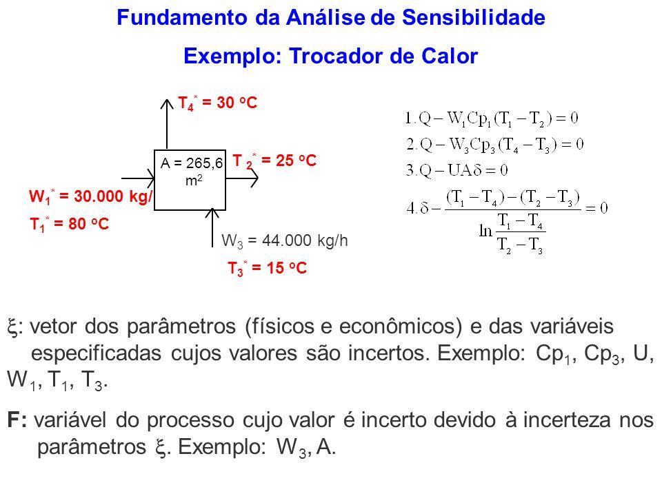 F: variável do processo cujo valor é incerto devido à incerteza nos parâmetros. Exemplo: W 3, A. : vetor dos parâmetros (físicos e econômicos) e das v