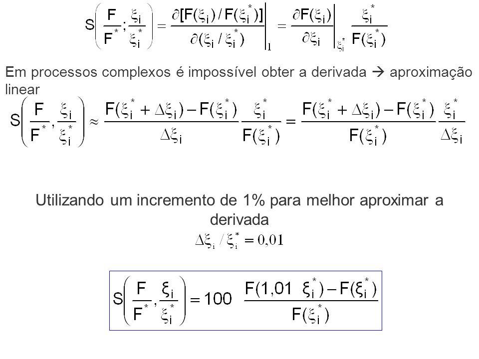 Utilizando um incremento de 1% para melhor aproximar a derivada Em processos complexos é impossível obter a derivada aproximação linear