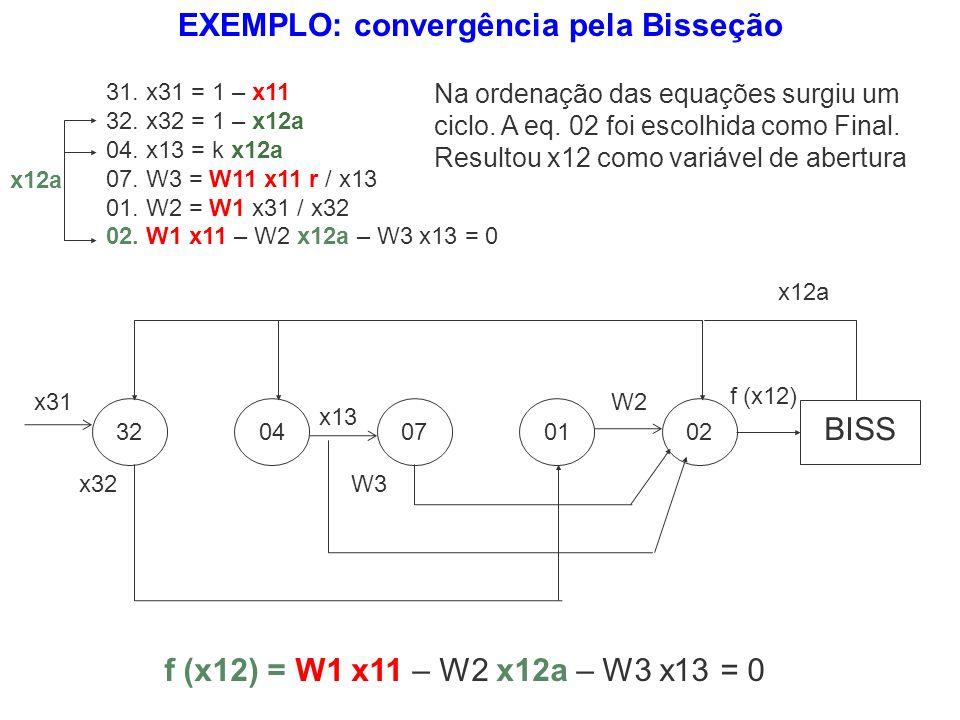 EXEMPLO: convergência pela Bisseção 31. x31 = 1 – x11 32. x32 = 1 – x12a 04. x13 = k x12a 07. W3 = W11 x11 r / x13 01. W2 = W1 x31 / x32 02. W1 x11 –