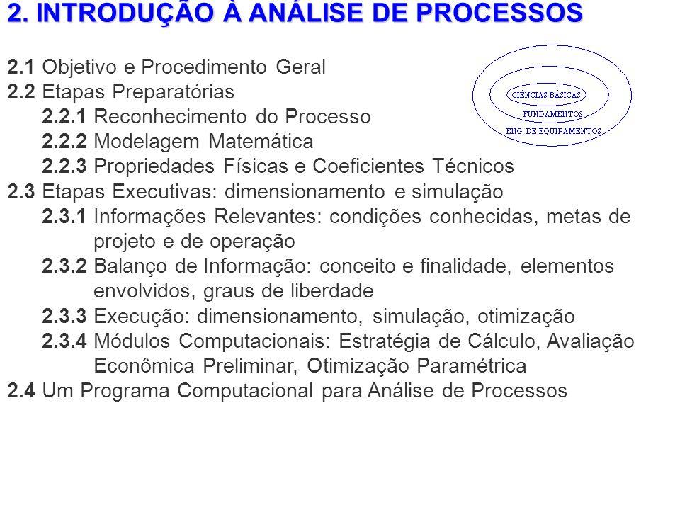2. INTRODUÇÃO À ANÁLISE DE PROCESSOS 2.1 Objetivo e Procedimento Geral 2.2 Etapas Preparatórias 2.2.1 Reconhecimento do Processo 2.2.2 Modelagem Matem