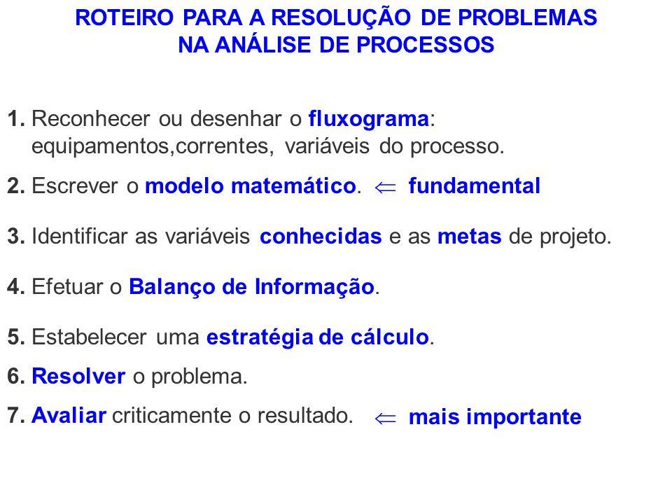 ROTEIRO PARA A RESOLUÇÃO DE PROBLEMAS NA ANÁLISE DE PROCESSOS 2. Escrever o modelo matemático. 1. Reconhecer ou desenhar o fluxograma: equipamentos,co